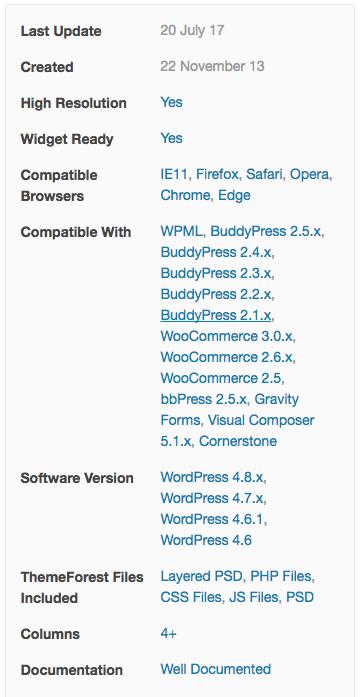 Descritivo Tema WordPress